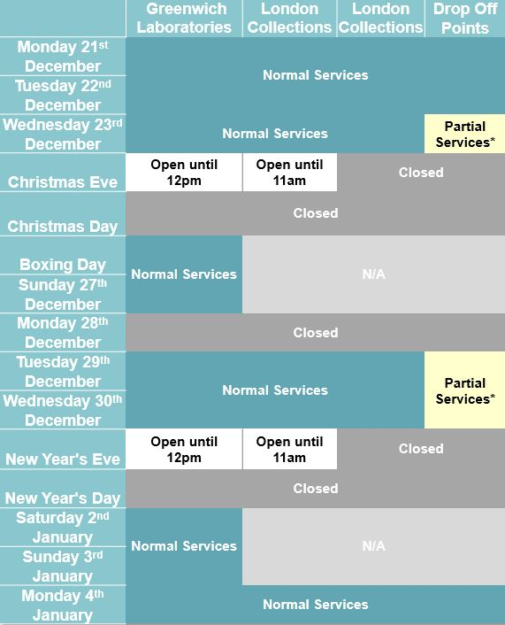 2015 Christmas Opening Hours